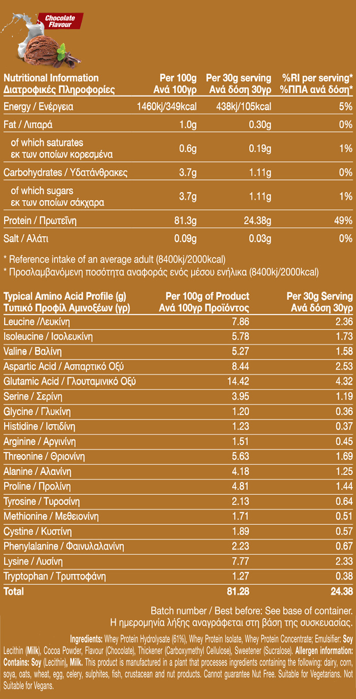 01 136 139 Hydro Plus 1000g Chocolate facts